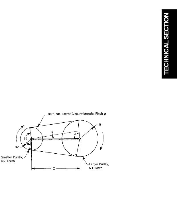 Timing Belt Pulley Formula : Timing belts and pulleys d center distance formulas