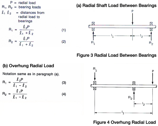 Technical Information: Ball bearing types, selection factors, and