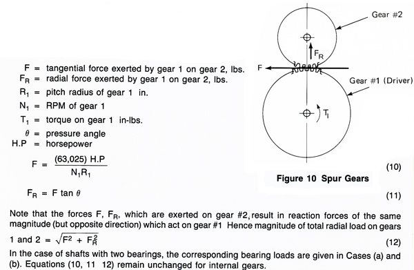 Technical Information: Ball bearing types, selection factors