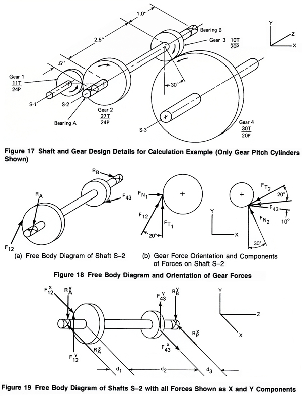 Technical Information Ball Bearing Types Selection Factors And