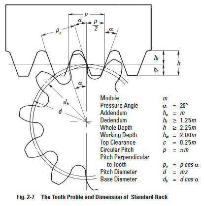 Skin Assessment Body Diagram together with Royalty Free Stock Photos 32 Teeth Image9620958 likewise 10 5923 j ijbe 20120205 04 together with Mouth Printable as well Black And White Diagram Of Tooth. on tooth diagram