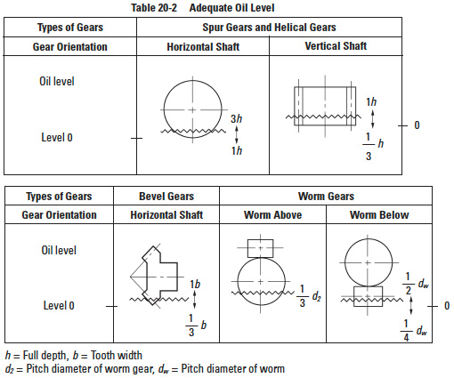 Elements of Metric Gear Technology Continued - Molded vs